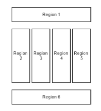 page layouts four column