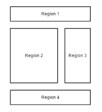 page layouts two column narrow right