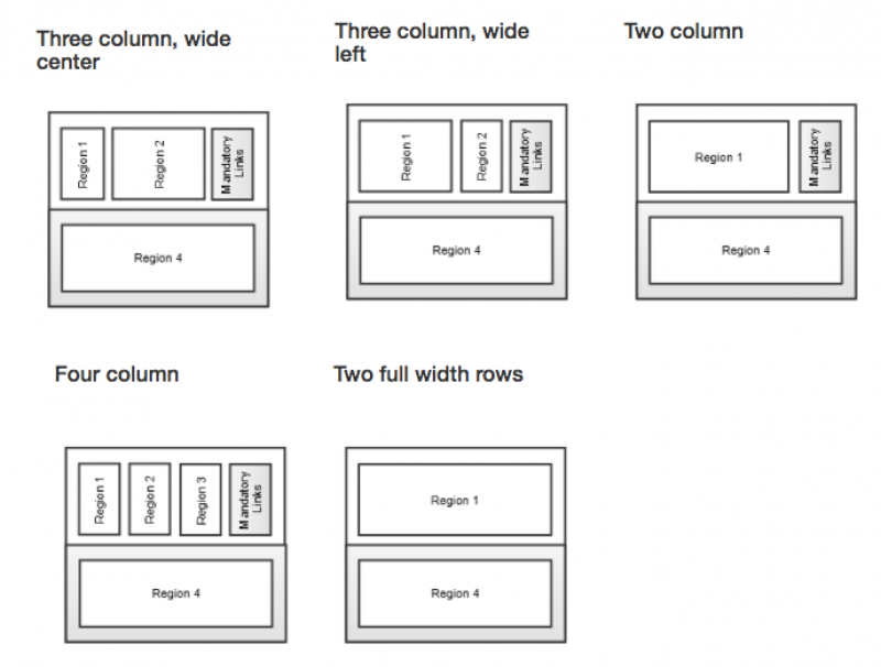 footer layouts